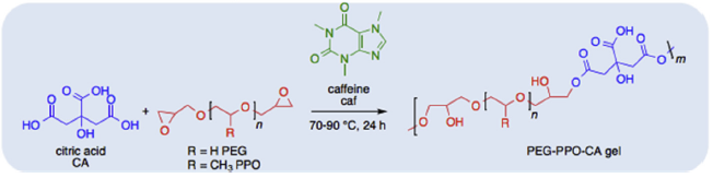 Caffeine-catalyzed reaction