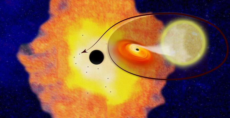 Black holes in the core of the Milky Way Galaxy