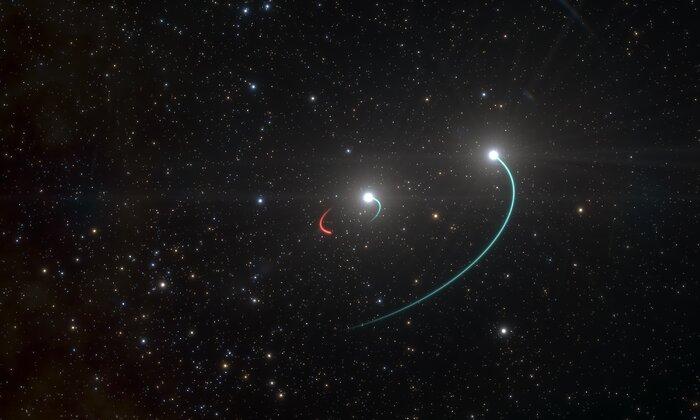 artist's impression of two white stars' orbits relative to each other, with a third, unseen object also tracing out an orbit, shown in red, all against a starry background