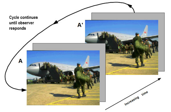 Two images of army personnel walking on a tarmac into a large aircraft; in image A, the airplane's engine is seen underneath the wing; in image A', the engine has been removed; arrows outside of the images show increasing time and the cycling of the two images; gray rectangles are shown behind each of the two main images.